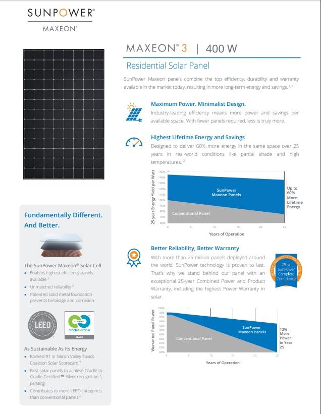 Sunpower Maxeon 3 400W Datasheet   Pure Electric