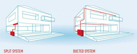 Ducted AC Vs Split system AC, which is better